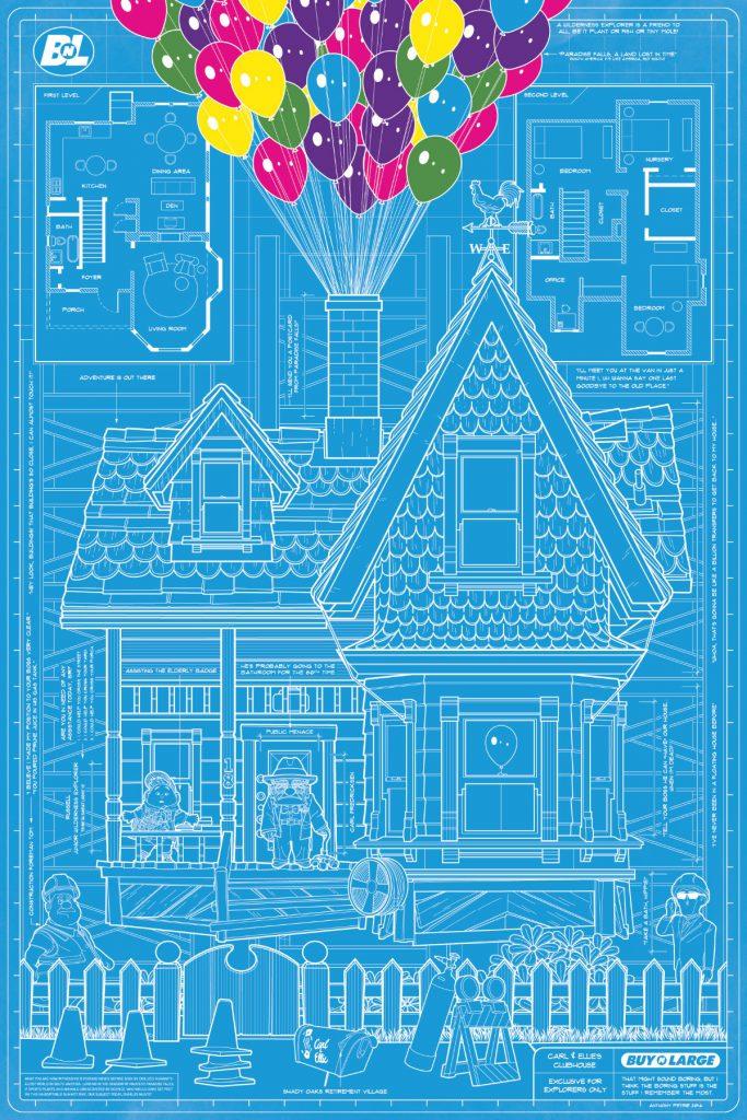 BnL Blue Print